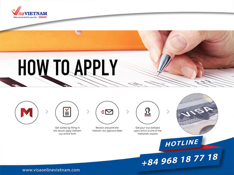 Applying Vietnam Tourist visa in Malaysia